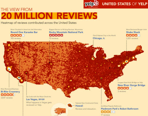Visualisation reviews on an infographic