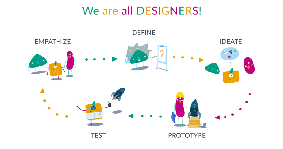 Source: https://explaineverything.com/wp-content/uploads/2016/07/we-are-all-designers-2048.jpg