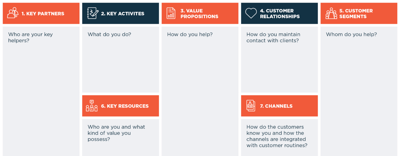 model business plans